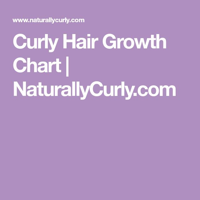 Curly Hair Growth Chart | NaturallyCurly.com