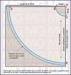 EL BAÚL DE LAS COSTURERAS: Falda de circunferencia completa