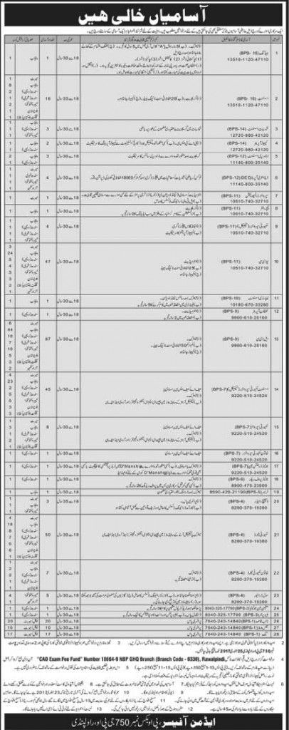 Get PO Box No. 750 Rawalpindi Army Jobs 2017 in well known Federal Government Organization looking to recruit the experienced individuals for recent posts.