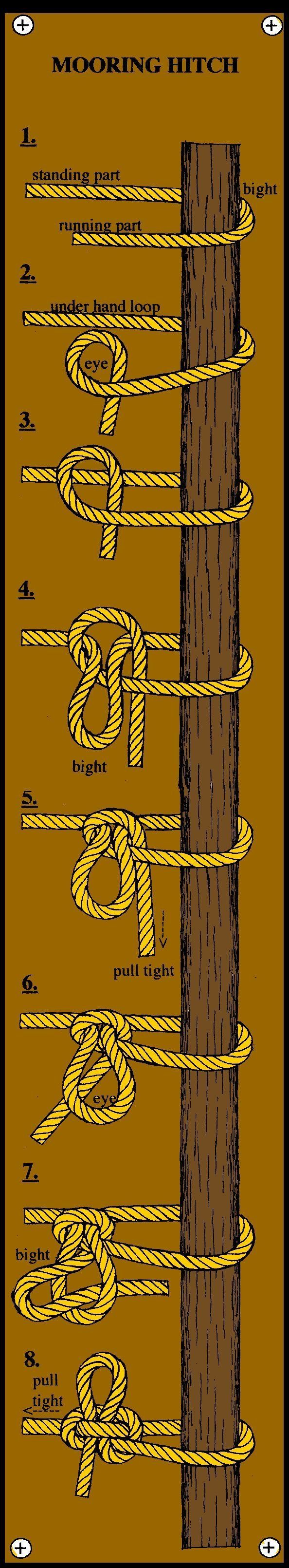 711 Best Images On Pinterest Frames Picture Frame Knots Diagram Learning Ties Trinity Tie The Knot I Use Most Of Time While Tying Up A Horse Also Know