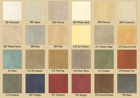 Tuscan Color Schemes Specialty Finishes Interior