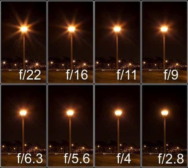 начались как сделать фото ночью на фотоаппарате зона