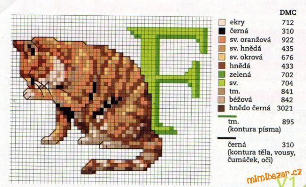 Cat alphabet F
