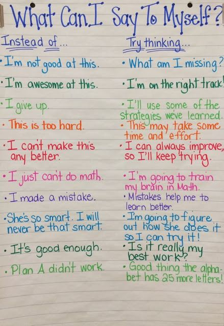 Our Growth Mindset Class-Created Anchor Chart - 3rd Grade Thoughts More