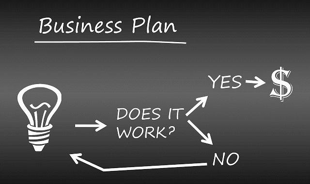 Ilustrasi    Sebelum menyusun rencana bisnis (business plan) , ada enam pertanyaan mendasar yang ...