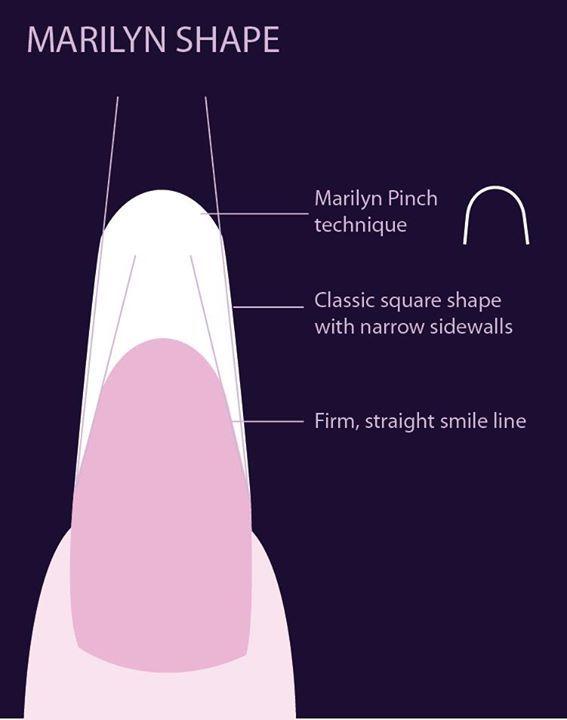 Marilyn nail shape