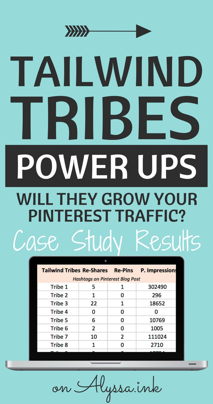 Are you using #TailwindTribes to grow your blog with Pinterest? Check out this case study on the effectiveness of Tailwind Tribes PowerUps. #BloggingTips