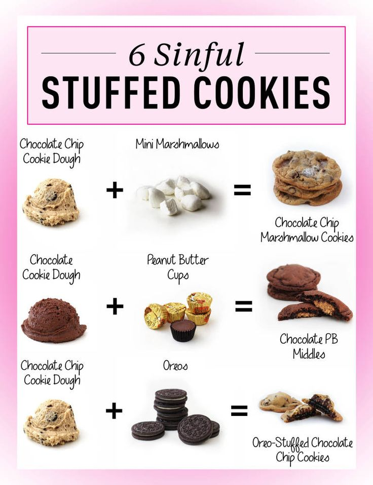 6 Hacks to Make Store-Bought Cookie Dough Even Better
