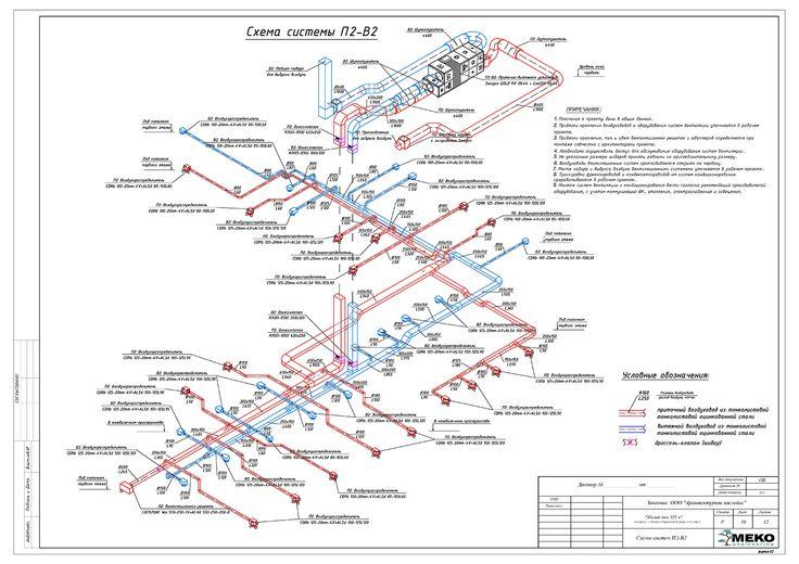 Изометрическая схема систем