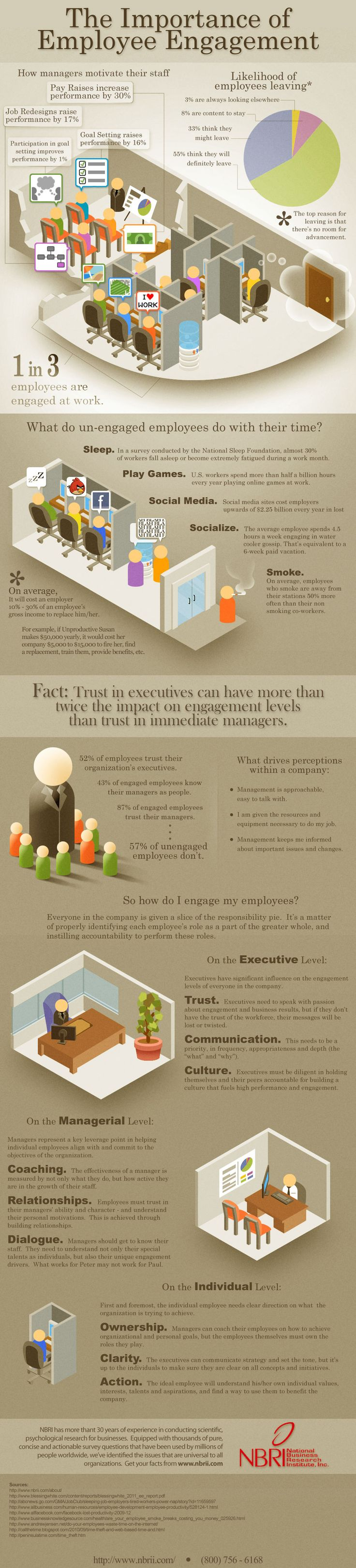 How Classroom Design Affects Student Engagement ~ Best corporate culture images on pinterest