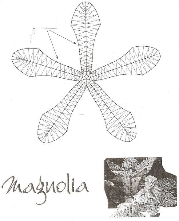 varios picados - Maria Lucia Muñoz - Álbumes web de Picasa