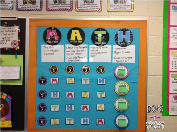 Math Workshop Ideas - Math facts, At your desk, Teacher's choice, Hands on.