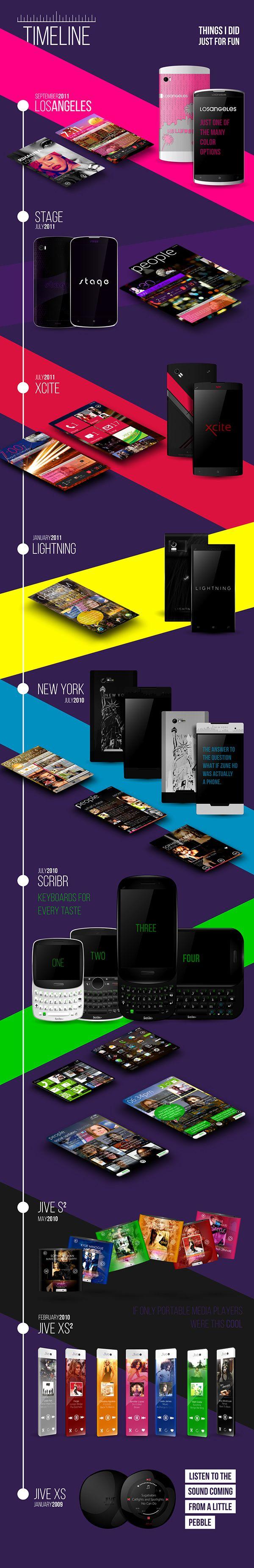 TIMELINE : My Design Concepts on Behance #ui #ux #design #smartphone #concept