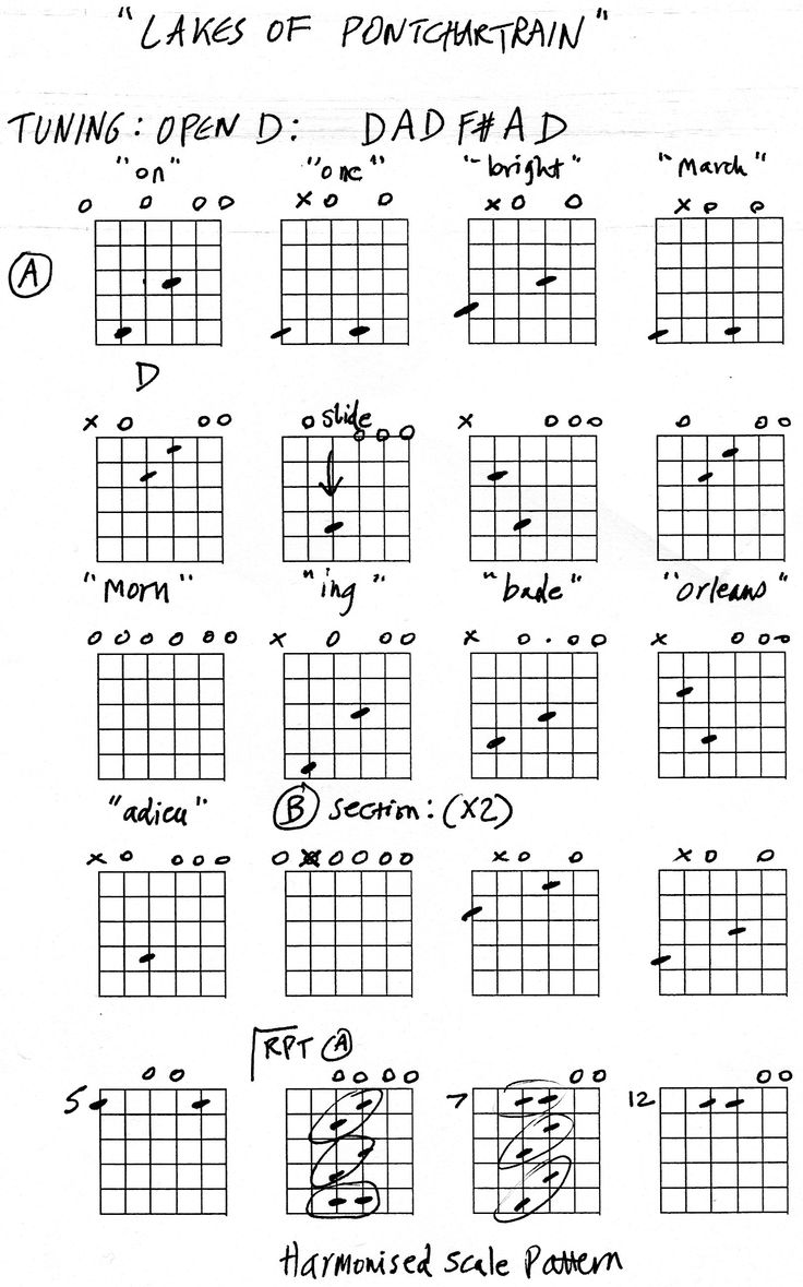 The 25 best d guitar chord ideas on pinterest guitar chords guitar open d tuning guitar chords hexwebz Choice Image