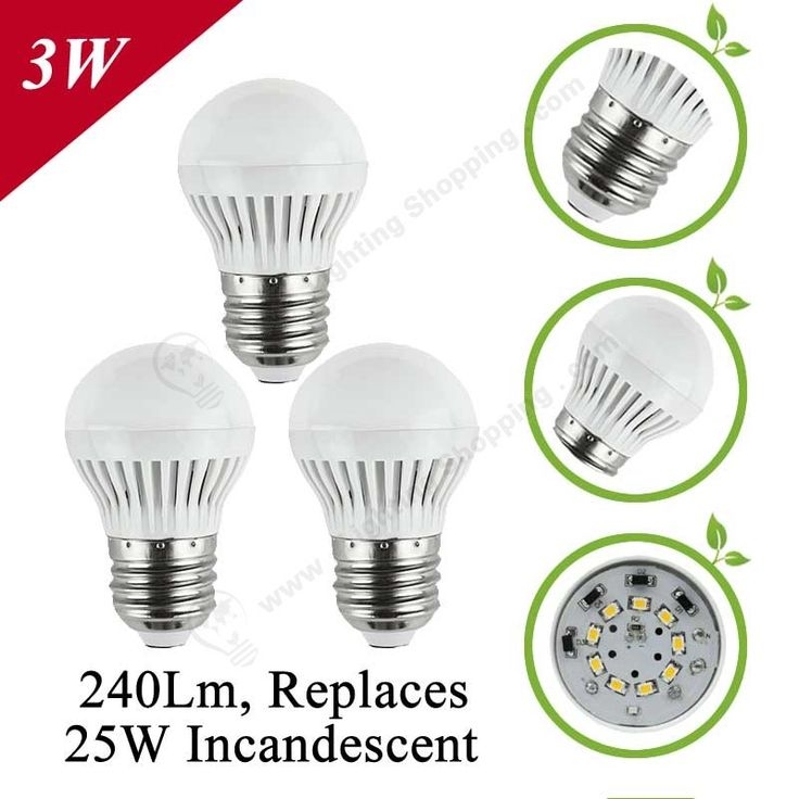 Low Price LED Bulbs, E27, Globe Shape, 85V~265V, Replaces Traditional Incandescent - Detail-3W