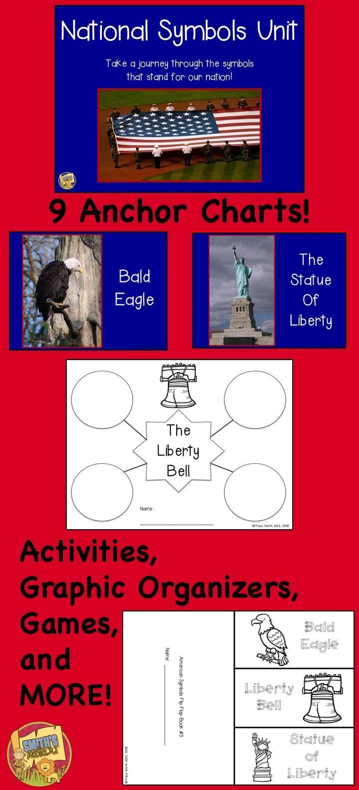 Kinder Learning Garden Blog Social Studies Worksheets Kindergarten Social Studies Social Studies