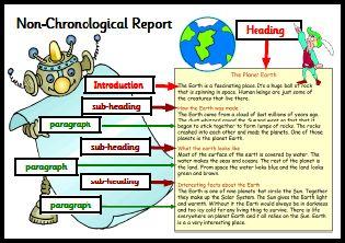 reporting information essay topics