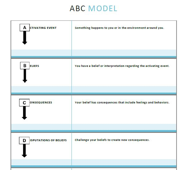 Worksheet Cbt Worksheets cbt worksheets abc delwfg com 1000 images about psychology worksheet and tools on pinterest