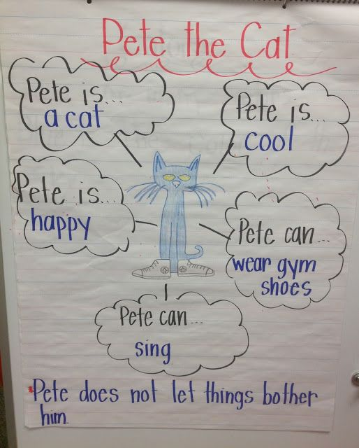 Fabulous in First - free Pete the Cat printables