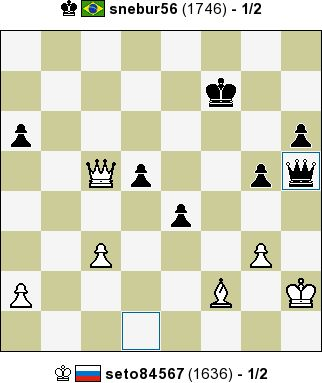 seto84567 vs snebur56 - ½:½ - InstantChess.com: Classic Chess, 15 min + 0 sec, Rated Game, C77 Ruy Lopez: Anderssen variation, Draw by repetition
