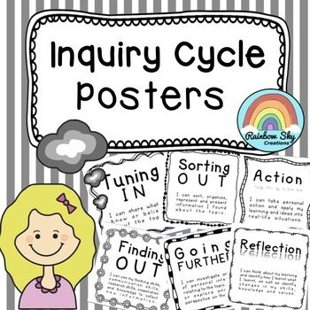 Inquiry Cycle Poster (PYP). This downloadable includes 6 posters which use 'I can' statements to reinforce the PYP inquiry cycle.  - Tuning in, Finding out, Sorting out, Going further, Reflection, Action. ~ Rainbow Sky Creations ~