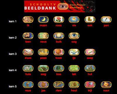 abcd - Nederlands leren schrijven en lezen - alfabetisering Nederlands, leren, NT2, oefeningen, spreken, schrijven, lezen, begrijpen, spelling - abcd..eigenstart.nl 1