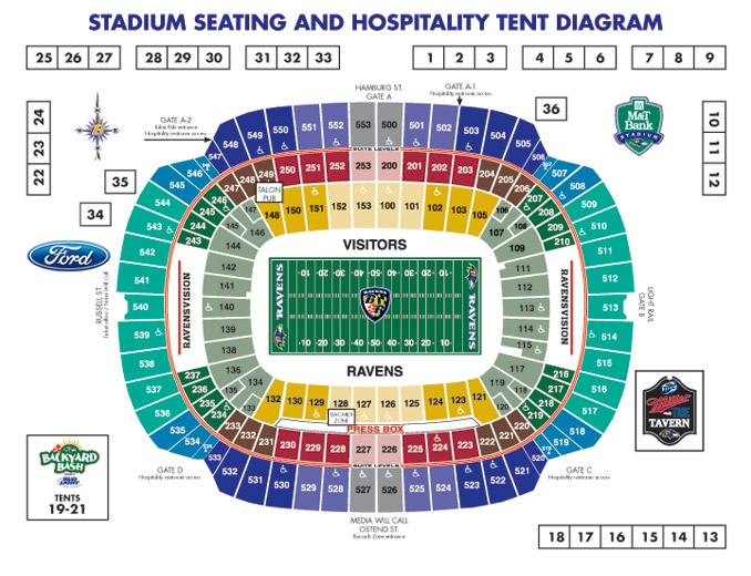 mt stadium seat view | Baltimore Ravens | M Bank Stadium | Stadium Diagrams