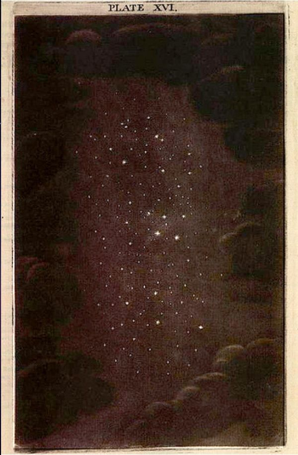 dustoncrowns:  Thomas Wright. An Original Theory or New Hypothesis of the Universe, 1750.
