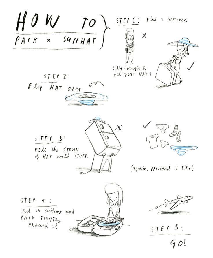 The Art Of: Packing a Sunhat - The Magazine by Anthropologie: Hats Boxes, Anthropology, Art Design, Illustration, Awesome Packs, Anthropologie Anthropologie, How To Packs A Sun Hats, Travel Packs, Floppy Hats