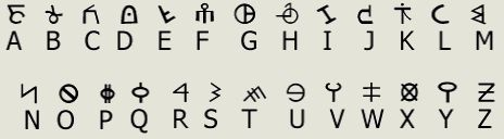 """""""Nuwaubic"""" (sometimes """"Nubic"""", """"Meroitic"""", """"Nuwaupic"""", """"Nuwaupik"""", or """"Napata""""), is a constructed language and alphabet used by the students of Dwight York.  The Nuwaubian Nation or Nuwaubian movement (over the years known as Ansaru Allah Community, Holy Tabernacle Ministries, United Nuwaubian Nation of Moors, Yamassee Native American Moors of the Creek Nation, and Nuwaubian Nation of Moors) is a religious organization"""