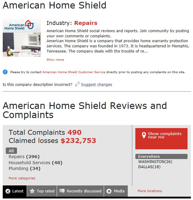 American Home Shield is in the top 3 of MOST COMPLAINTS ever by a Home Warranty Company.