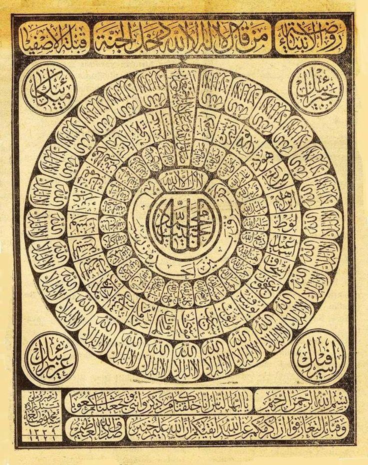 HATTAT: Erzurumlu Yeşilzâde Seyyid Muhammed Salih. (1339/1921)