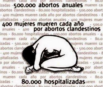 La Caja de Pandora: Aborto legal / Aborto clandestino
