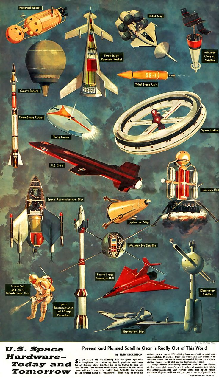 US Space Hardware - Today and Tomorrow