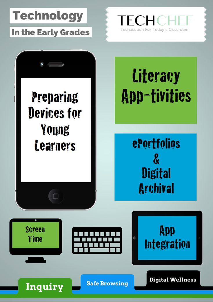tips on technology integration in the early grades