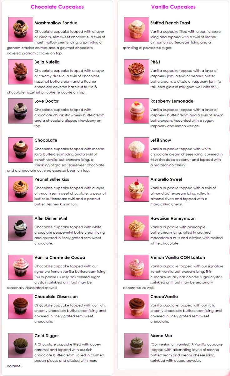Lots of flavor ideas...just need to work on adding flavor into the basic vanilla or chocolate cupcake base