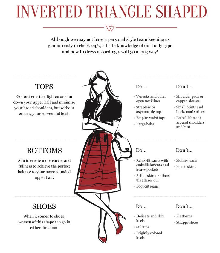 fashion tips: what's the point of capsule wardrobes that don't fit? / Becoming…