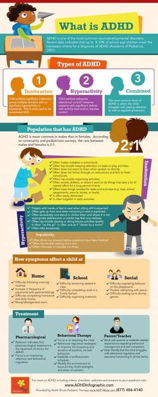 7 Natural Treatments for ADHD
