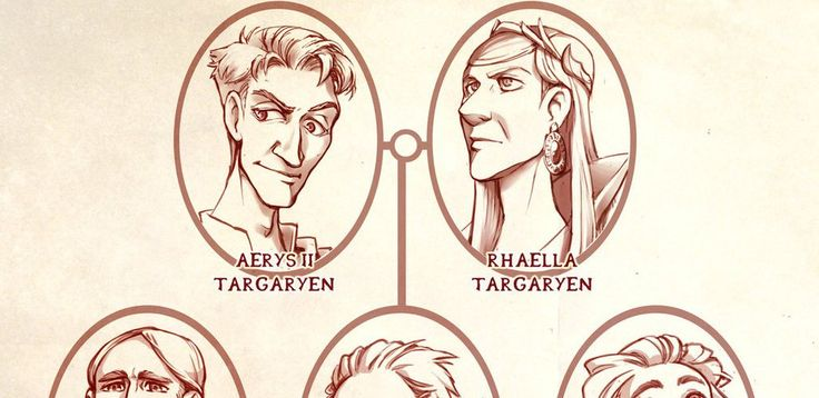 Watch Full Targaryen Family Tree at DeviantArt