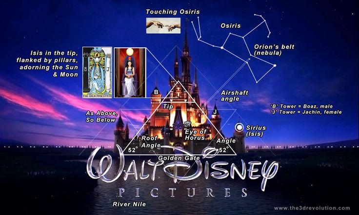 Disney Illuminati   ... and measures in the logo of Walt ...