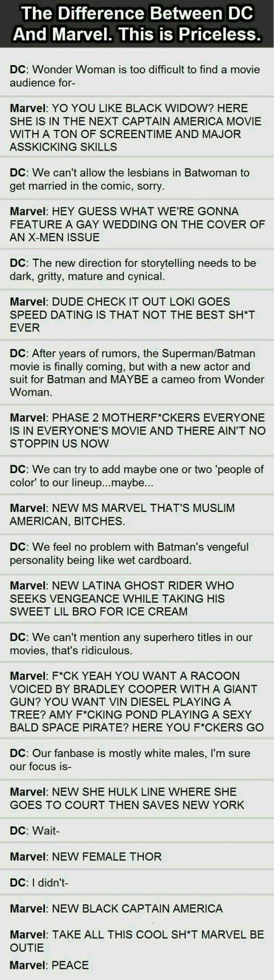 Marvel vs DC, the Real Struggle