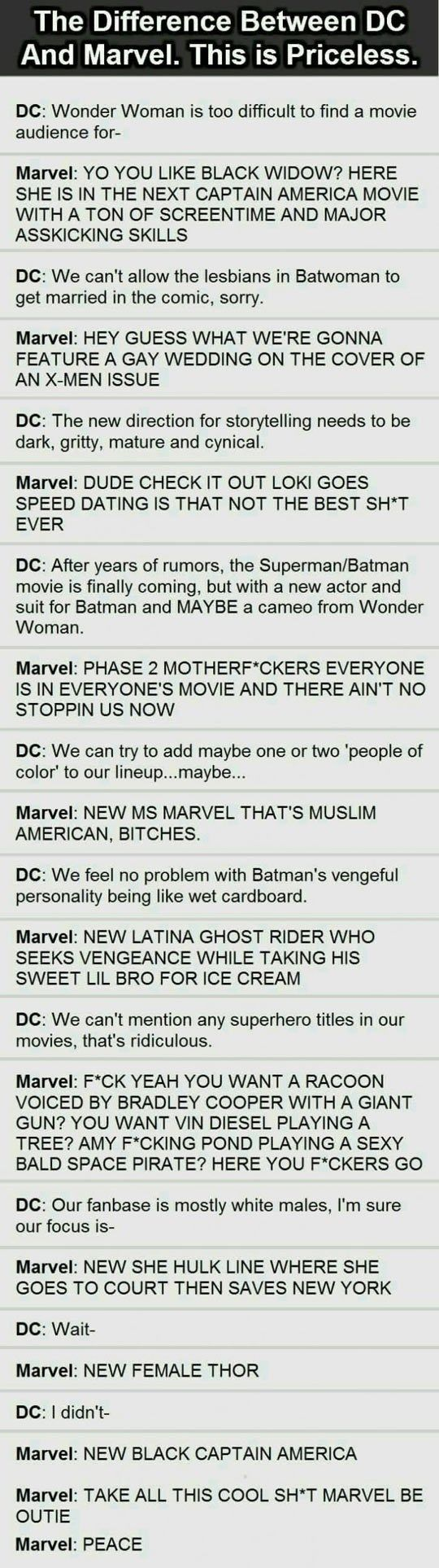 Marvel vs DC, the Real Struggle