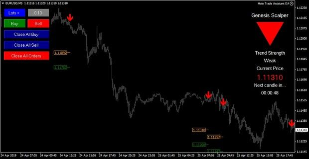 R194 Genesis Scalper Mt4 Scalper Genesis Forex System
