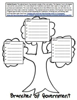 Three Branches of Government Lesson and Worksheets