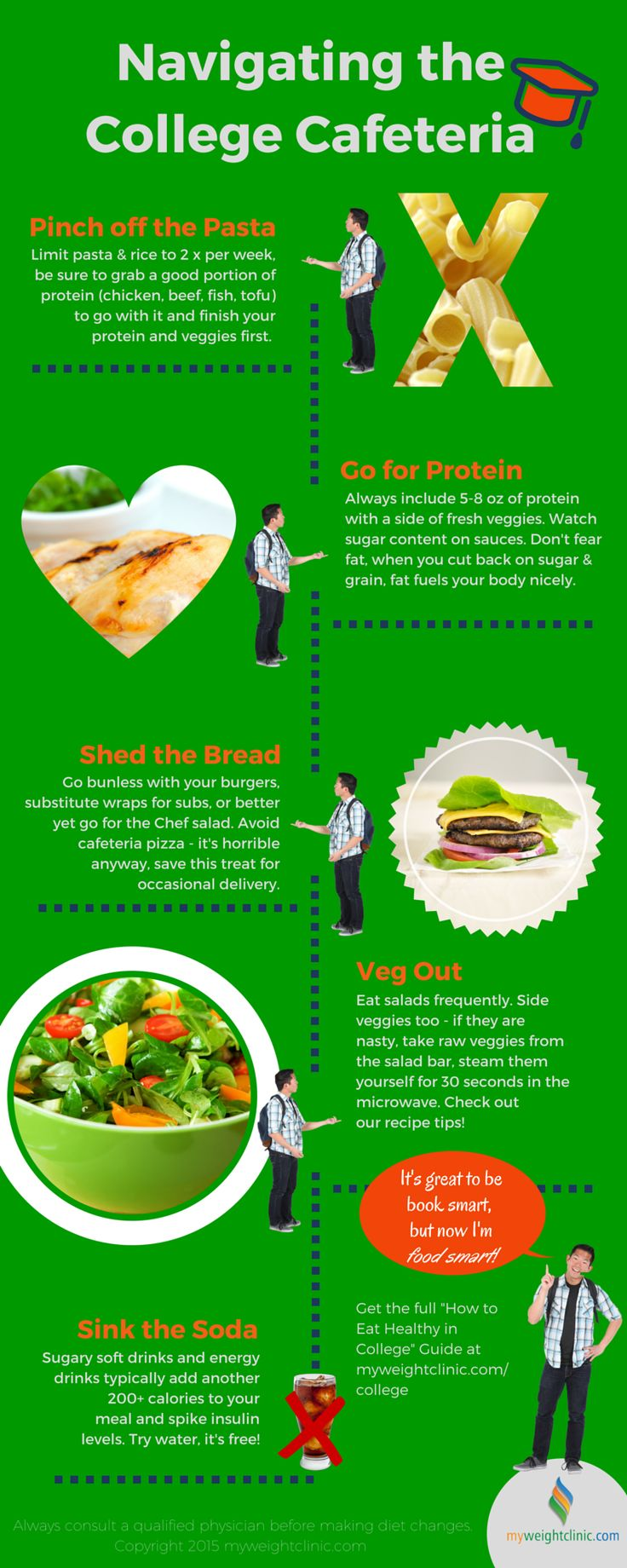 How To Eat Healthy In College [33 Tips Pdf + 'navigating The Cafeteria'