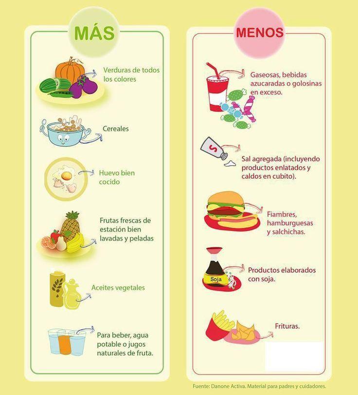 vocabulario de la comida / para usar con los comparativos