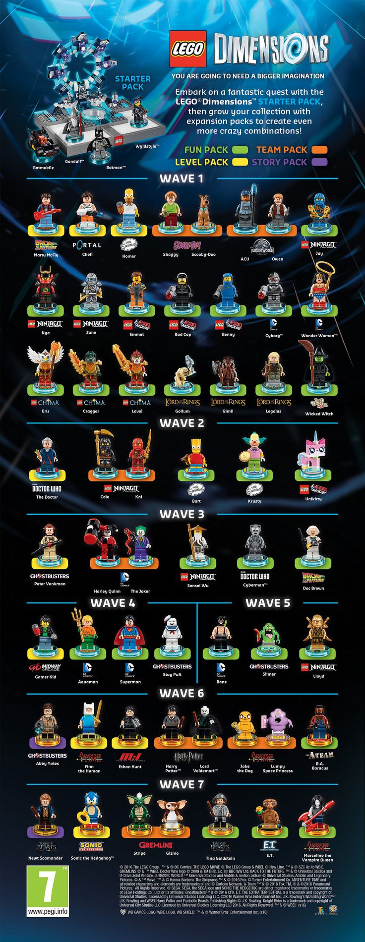 LEGO Dimensions | Read more here: www.thebrickfan.com/update… | Flickr
