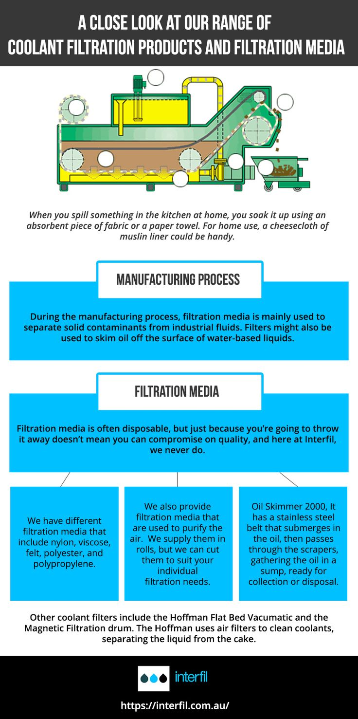 Coolant Filtration Products and Filtration Media plays a critical role in separating wastes from industrial fluids. Apart from liquid filtration, oil filtration is also done via Oil Skimmer. Go through this Infographic to know everything about the filtration media.