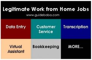 Legitimate Online Work from Home Jobs - Real, No Scam
