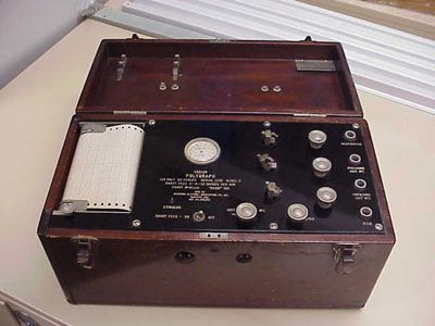 Inventor Leonarde Keeler tested the first polygraph ...